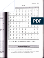 148464192-Problemas-Cuadripolo.pdf