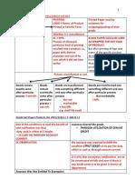 AMENDMENT CHART-min_2