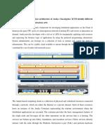 CC_Practicals_SSIU_20200330_092422357.pdf