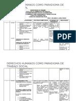 PROGRAMACIÓN DIDACTICA DERECHOS HUMANOS Y TRABAJO SOCIAL IER. SEMESTRE 2020.docx