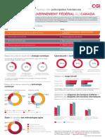 cgi-infographics_federal_provincial_government_fr_0_1.pdf