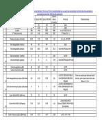 ejercicio PERFORADO diametro16.pdf