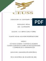 Enfoques y Corrientes de La Administracion - Cuadro Comparativo
