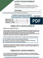 MODELO_DE_PL_CON_DOS_VARIABLES.pdf