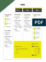 cronograma Finanzas_esp.pdf