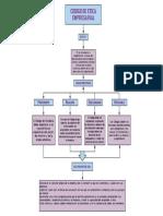 código de ética empresarial .pdf
