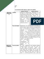 Taller Identificacion de riesgos cambiarios.docx