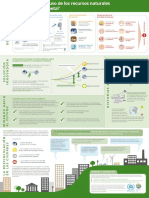 Infographic Decoupling Spanish