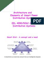 smart grid communication