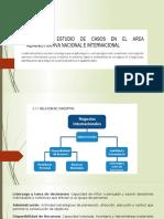 UNIDAD II CASOS DE NEGOCIOS.pptx