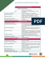 02. PLANIFICACION  FICHAS DE INDICADORES tabla6.pdf