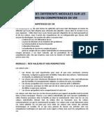 synthèse modules ACV.docx