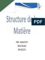 cours-5-la-classification-periodique-deselements-1 (3) - Copie