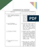 LA IDIOSINCRACIA DEL MEXICANO comunicacion.docx