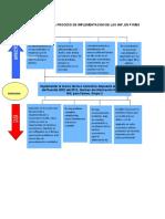 ACTIVIDAD 5.5.5.5 INVESTIGACIONES.docx