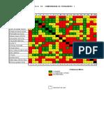 Copia de Tabla ad de Fertilizantes I