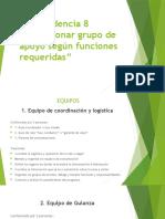 """Evidencia 8 Presentación """"Seleccionar grupo de apoyo según funciones requeridas"""""""