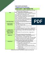 Perancangan Strategik Panitia Matematik