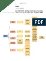 EJERCICIO 1 EDT.pdf