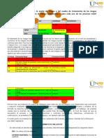 ejemplo formato de hallazgos y definición de controles 2020.docx