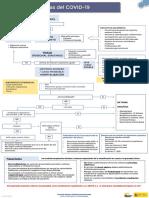 COVID19_protocolo_urgencias.pdf