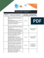 Lista de Chequeo RSE-Ambiental - argumentacion.xlsx.xlsx