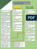 Infografía de procesos educativos