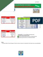 Resultados da 9ª Jornada do Campeonato Distrital da AF Setúbal em Futsal