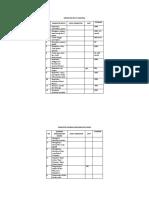 DUABELAS   INDIKATOR  MUTU NASIONAL 2020-1.docx