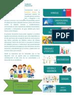 Recursos Educativos Arauco.pdf