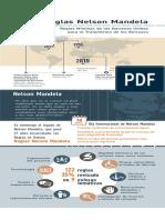 Infografia_Reglas_Nelson_Mandela.pdf