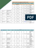 Hospital list Karnataka.pdf