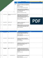 Investor list