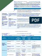 76680CO0220048-01 SBC.pdf