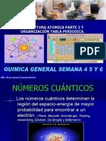 CLASE QUIMICA 4 Y 5  TABLA PERIODICA