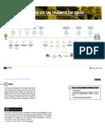 ER-09-Proceso-de-un-trámite-de-obra-GCBA