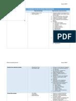 Cuadro Comparativo de las Corrientes Administrativas.pdf