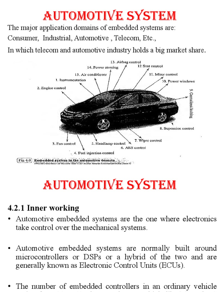 Omotive System Input Output Computer Architecture