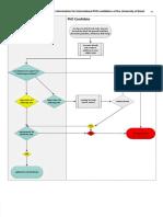 Info_PhD_in_Switzerland