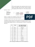 analisis ekuitas bakrie telecom