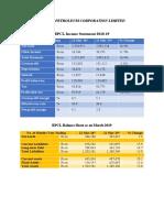 BPCL analysis.docx
