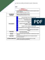 Manual Aseguramiento de Calidad