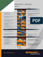 Diagnóstico de falhas de Correias Multi V, V Belt e Sincro.pdf