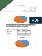 analisis de encuesta con interpretacion 2.docx