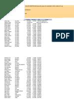 Cómo generar códigos en Excel