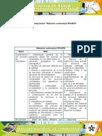 Cuadro_comparativo_Relacion_contractual