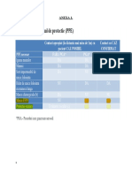 Echipament-individual-de-protecție-PPE-1.pdf
