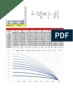 Efecto de la temperatura sobre la velocidad de un fluido.pdf