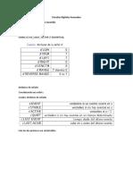 Atributos de datos
