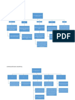 mapa conceptual desarrollo de los manuales diagnósticos y estadísticos de trastornos mentales